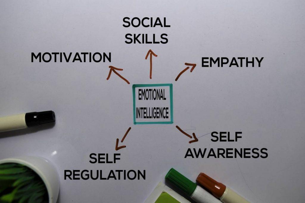 comment développer son intelligence émotionnelle